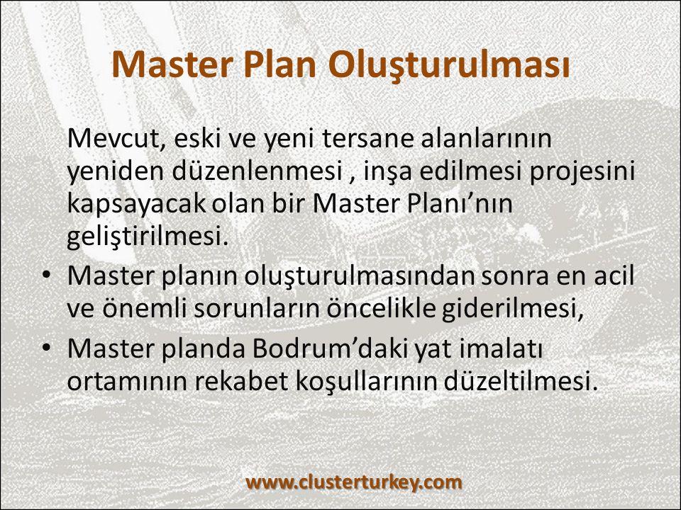 Master Plan Oluşturulması