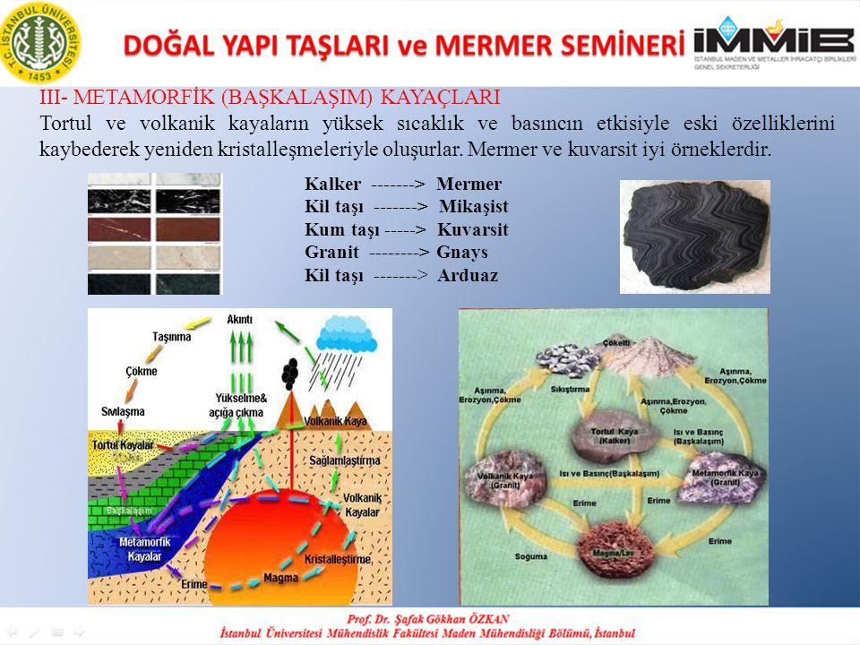 III- METAMORFİK (BAŞKALAŞIM) KAYAÇLARI