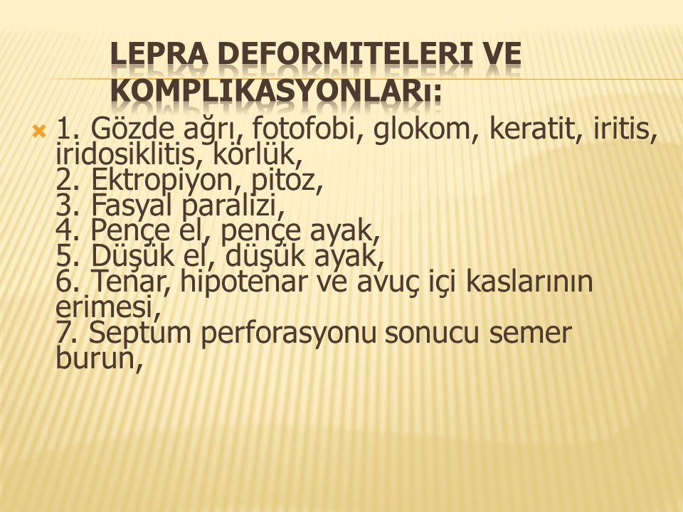 Lepra deformiteleri ve komplikasyonları: