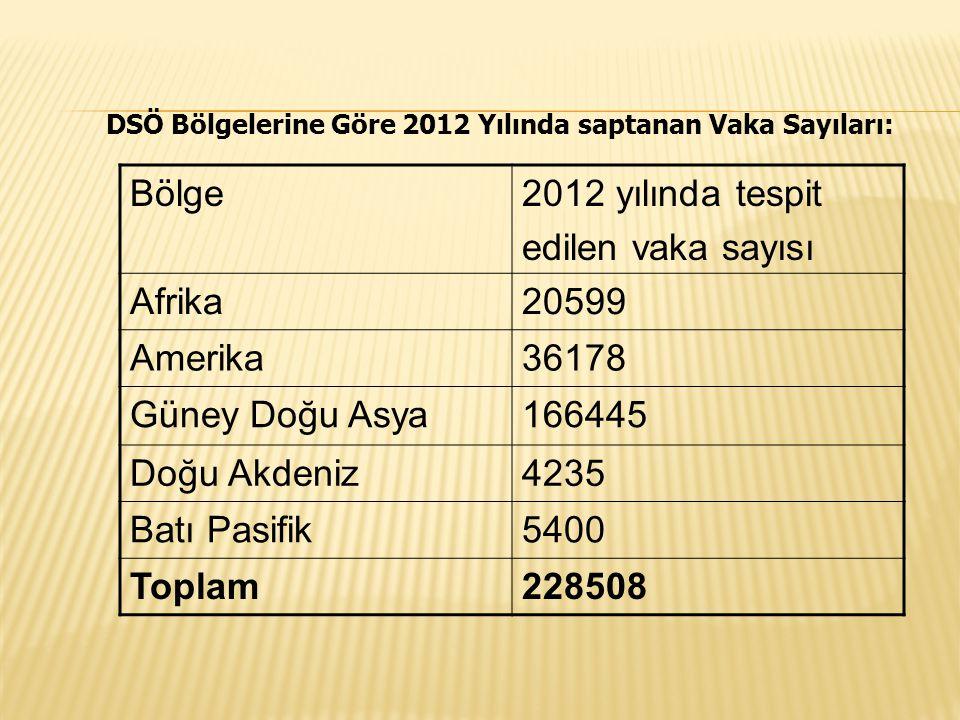 DSÖ Bölgelerine Göre 2012 Yılında saptanan Vaka Sayıları: