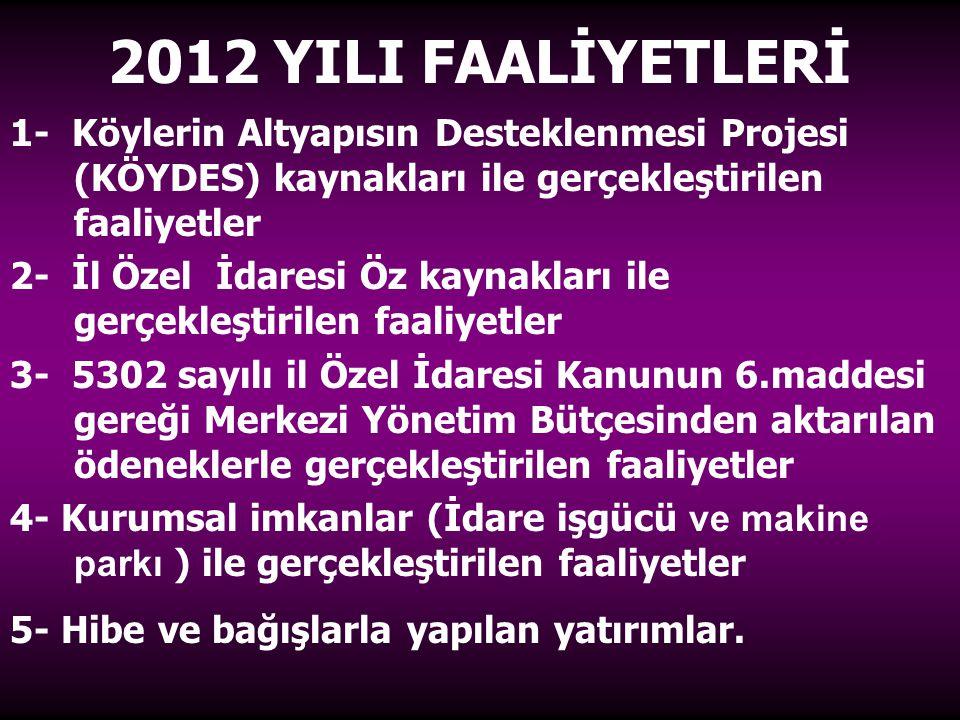 2012 YILI FAALİYETLERİ 1- Köylerin Altyapısın Desteklenmesi Projesi (KÖYDES) kaynakları ile gerçekleştirilen faaliyetler.