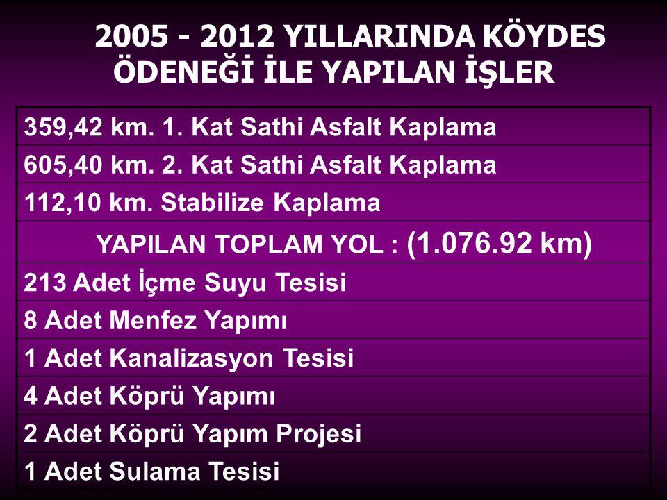 2005 - 2012 YILLARINDA KÖYDES ÖDENEĞİ İLE YAPILAN İŞLER