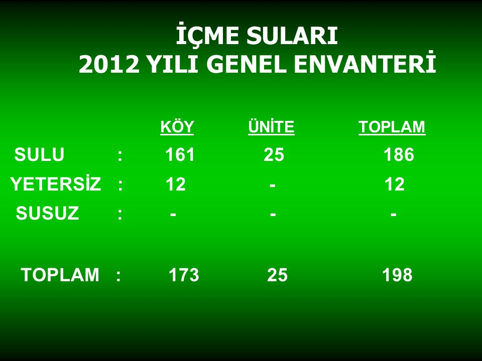 İÇME SULARI 2012 YILI GENEL ENVANTERİ