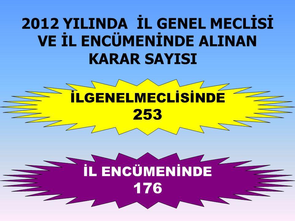 2012 YILINDA İL GENEL MECLİSİ VE İL ENCÜMENİNDE ALINAN KARAR SAYISI