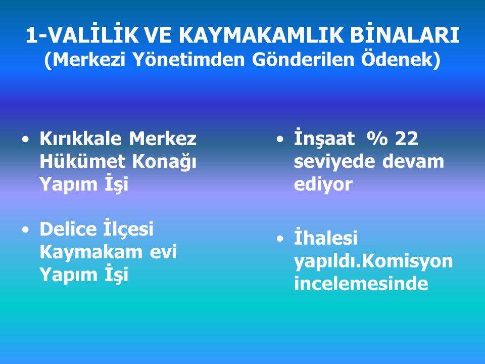 1-VALİLİK VE KAYMAKAMLIK BİNALARI (Merkezi Yönetimden Gönderilen Ödenek)