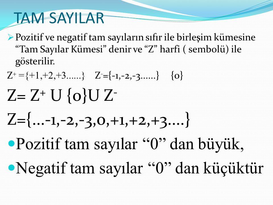 TAM SAYILAR Z= Z+ U {0}U Z- Z={...-1,-2,-3,0,+1,+2,+3....}