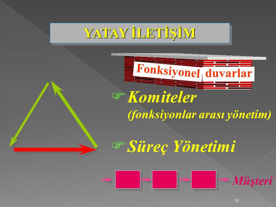Komiteler (fonksiyonlar arası yönetim) Süreç Yönetimi