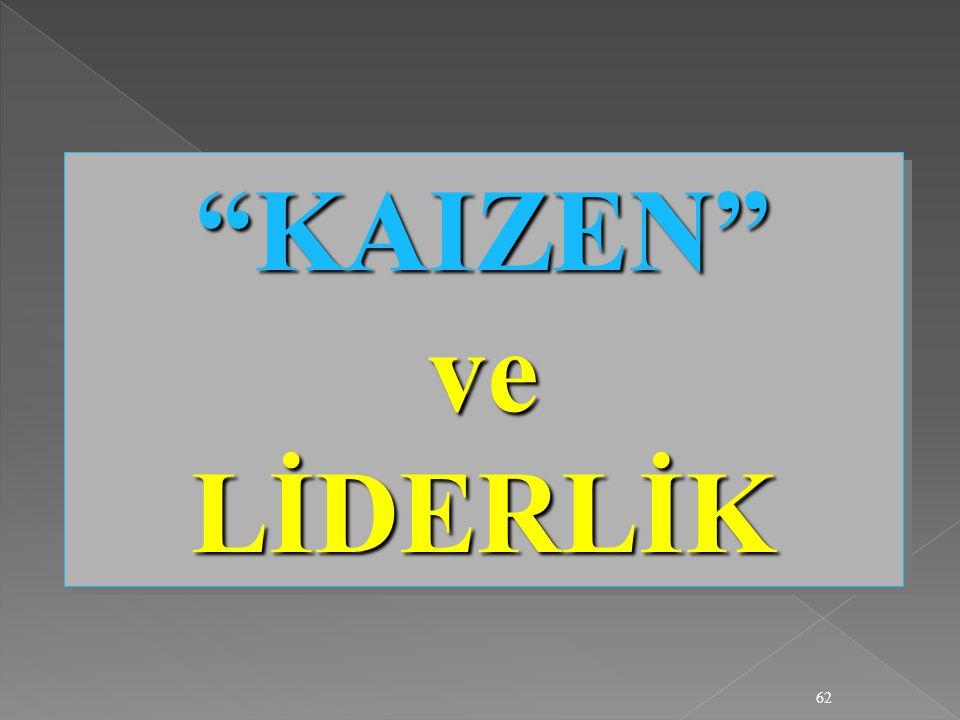 KAIZEN ve LİDERLİK