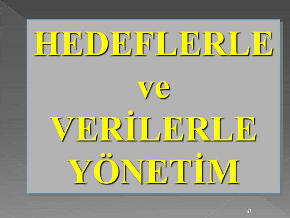 HEDEFLERLE ve VERİLERLE YÖNETİM