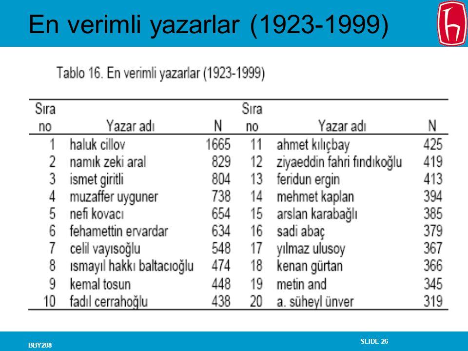 En verimli yazarlar (1923-1999)