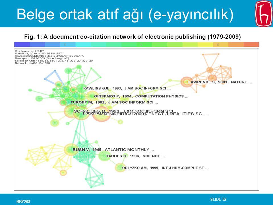 Belge ortak atıf ağı (e-yayıncılık)