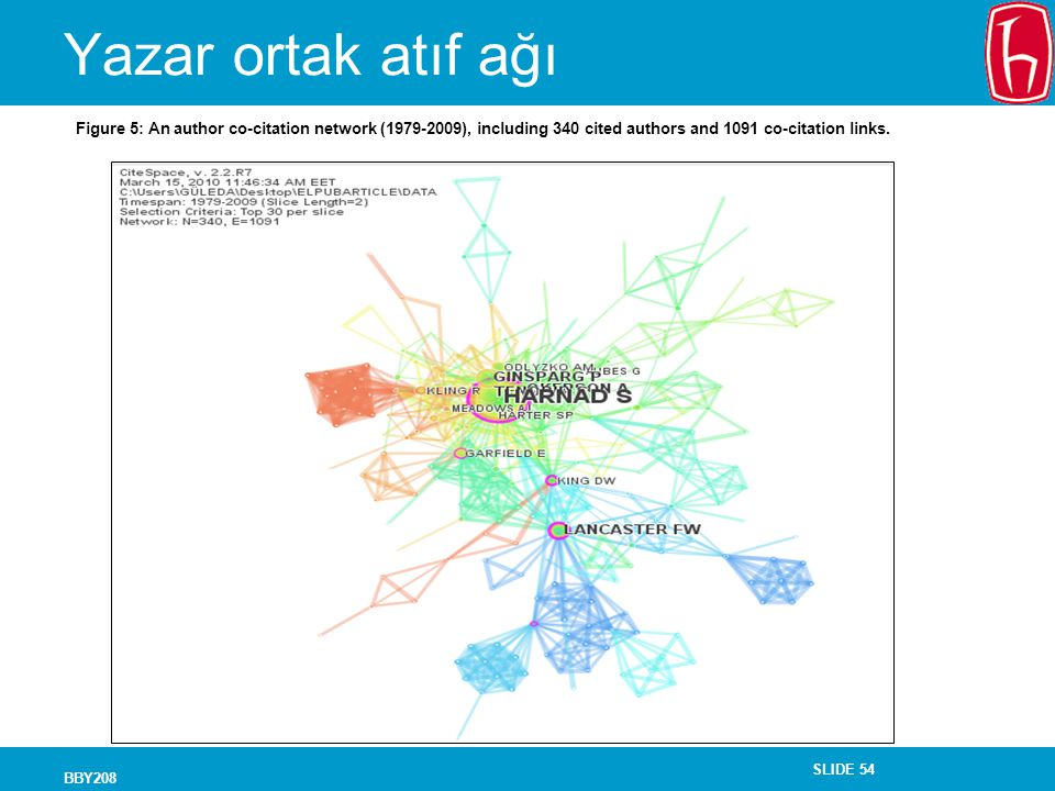 Yazar ortak atıf ağı Figure 5: An author co-citation network (1979-2009), including 340 cited authors and 1091 co-citation links.