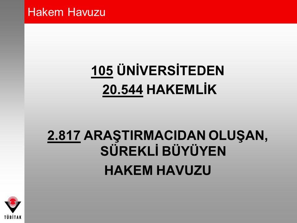 2.817 ARAŞTIRMACIDAN OLUŞAN, SÜREKLİ BÜYÜYEN