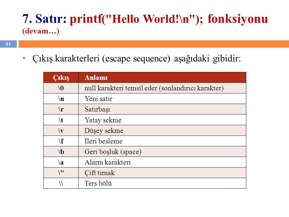 7. Satır: printf( Hello World!\n ); fonksiyonu (devam…)