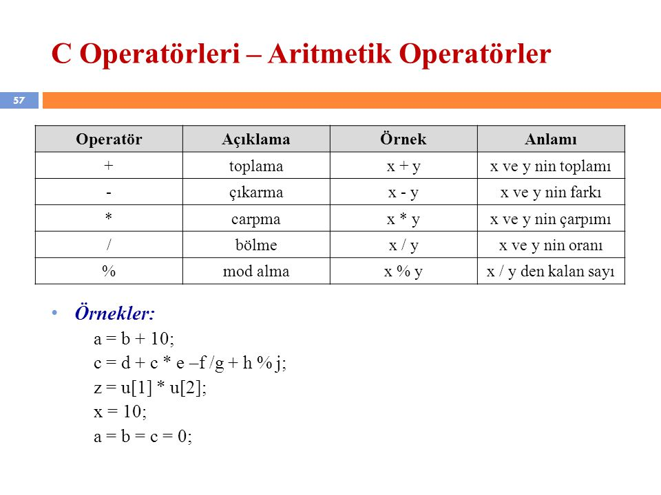 C Operatörleri – Aritmetik Operatörler