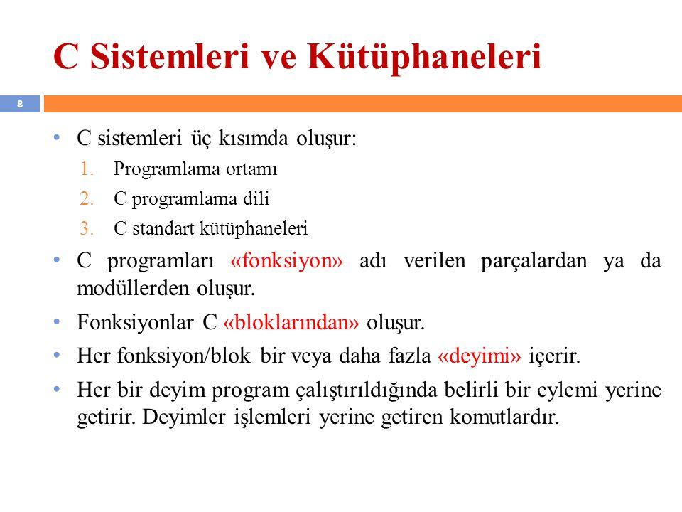C Sistemleri ve Kütüphaneleri