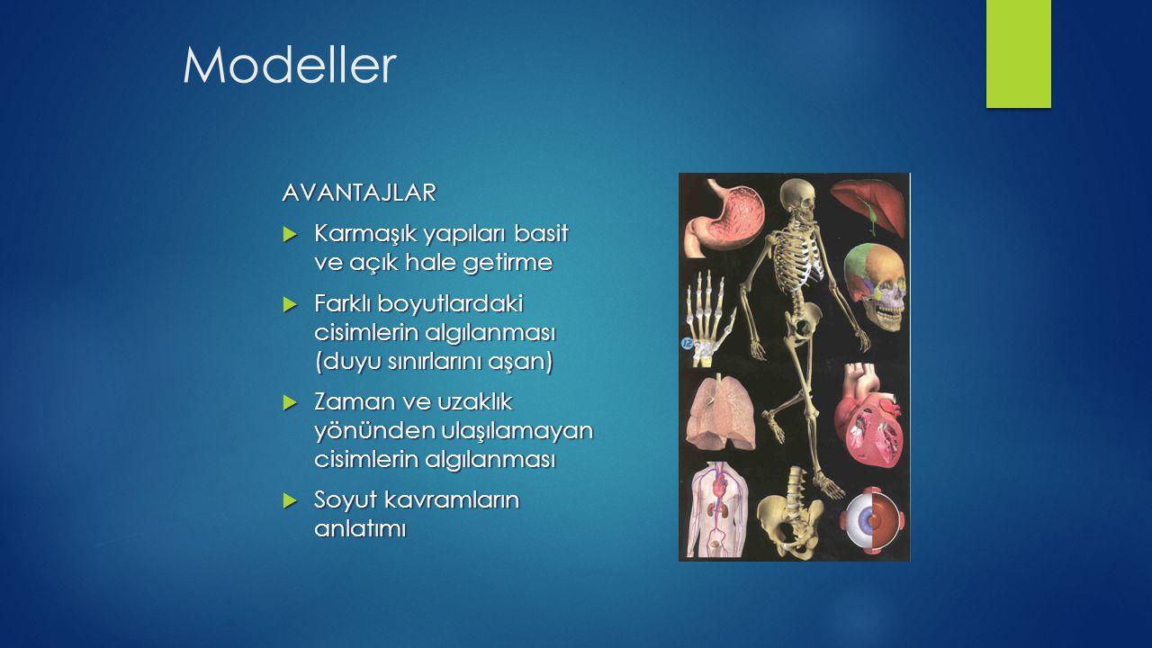 Modeller AVANTAJLAR Karmaşık yapıları basit ve açık hale getirme
