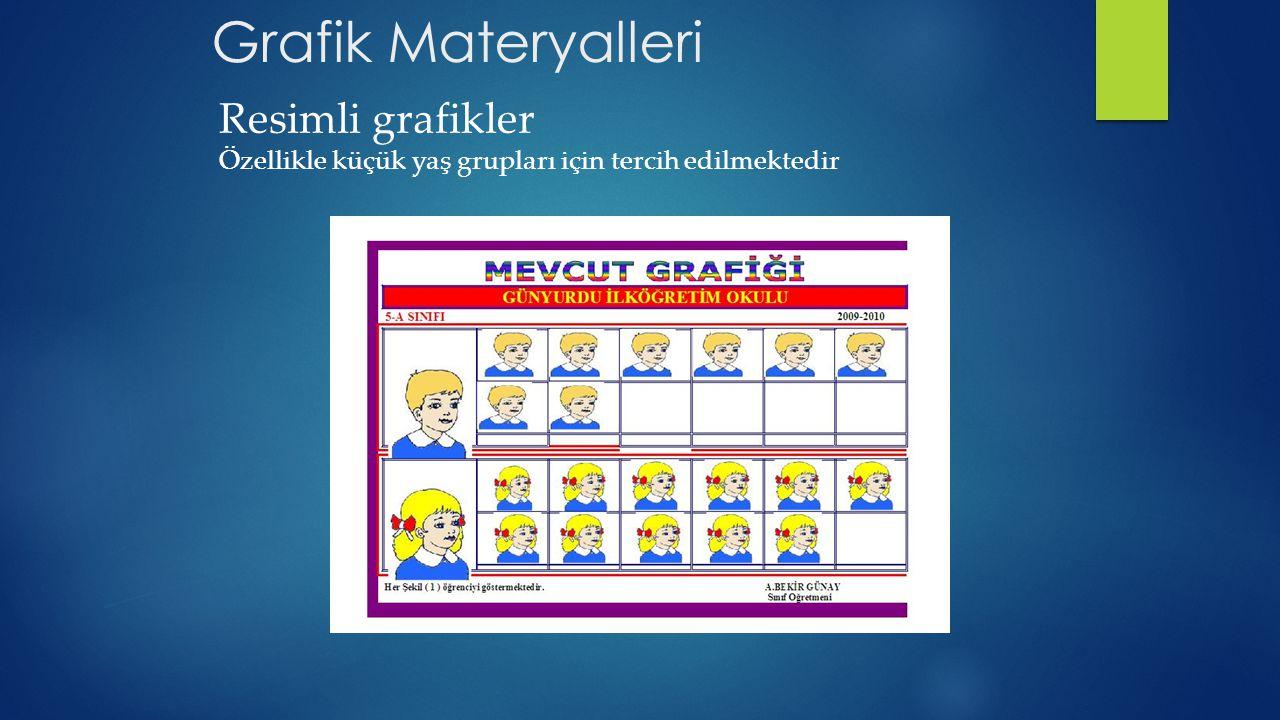 Grafik Materyalleri Resimli grafikler