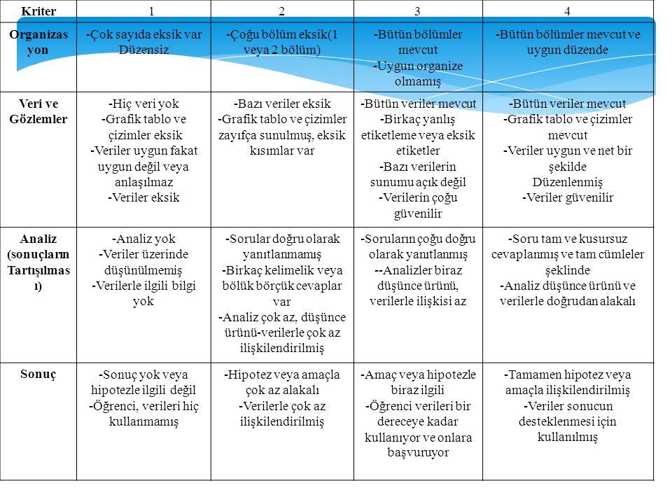 Kriter Organizasyon Gözlemler Tartışılması) Sonuç