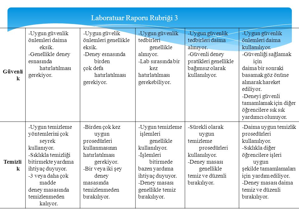 Laboratuar Raporu Rubriği 3