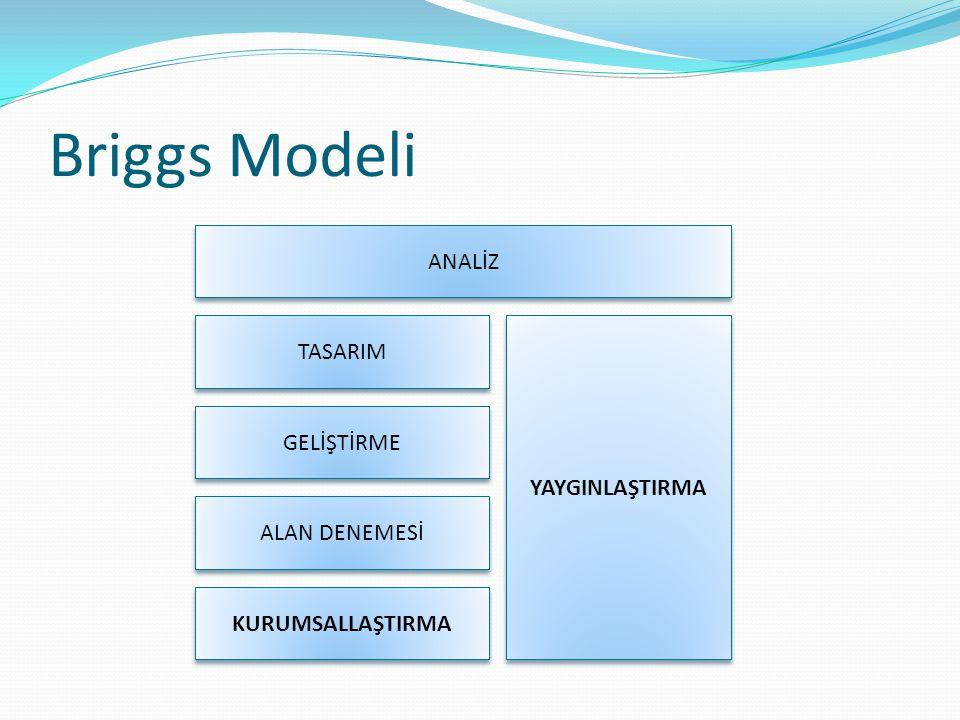 Briggs Modeli ANALİZ TASARIM YAYGINLAŞTIRMA GELİŞTİRME ALAN DENEMESİ