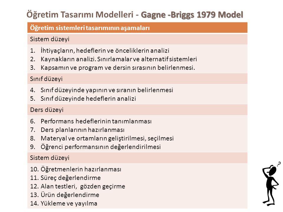 Öğretim Tasarımı Modelleri - Gagne -Briggs 1979 Model