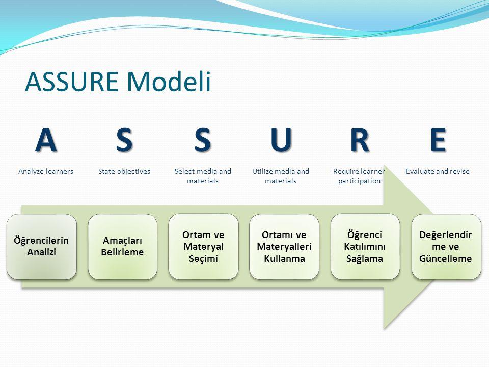 A S U R E ASSURE Modeli Öğrencilerin Analizi Amaçları Belirleme