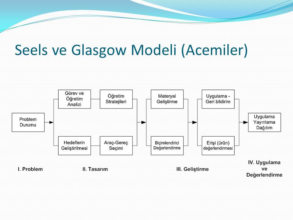 Seels ve Glasgow Modeli (Acemiler)
