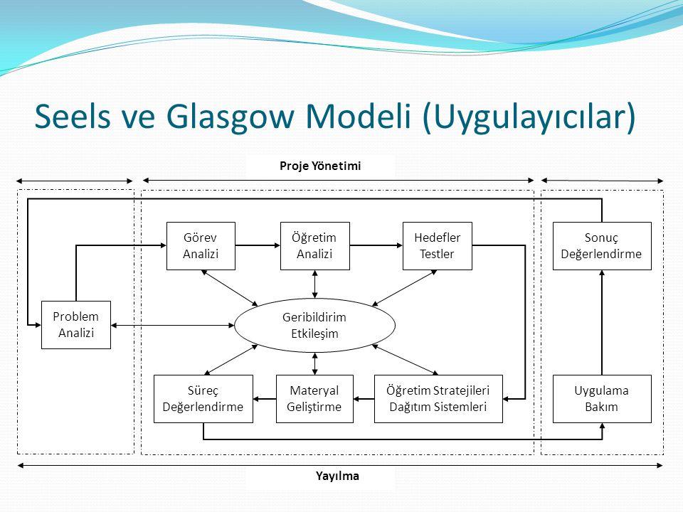 Seels ve Glasgow Modeli (Uygulayıcılar)