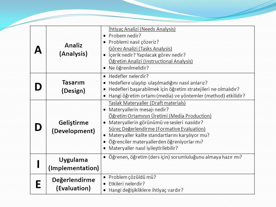 A D I E Analiz (Analysis) Tasarım (Design) Geliştirme (Development)