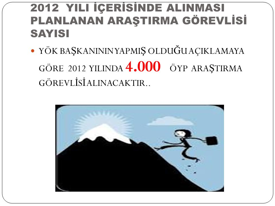 2012 YILI İÇERİSİNDE ALINMASI PLANLANAN ARAŞTIRMA GÖREVLİSİ SAYISI