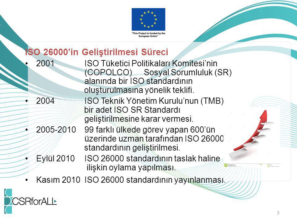 ISO 26000'in Geliştirilmesi Süreci