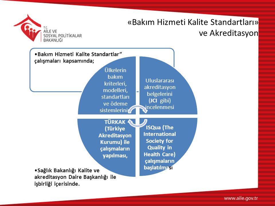 «Bakım Hizmeti Kalite Standartları» ve Akreditasyon