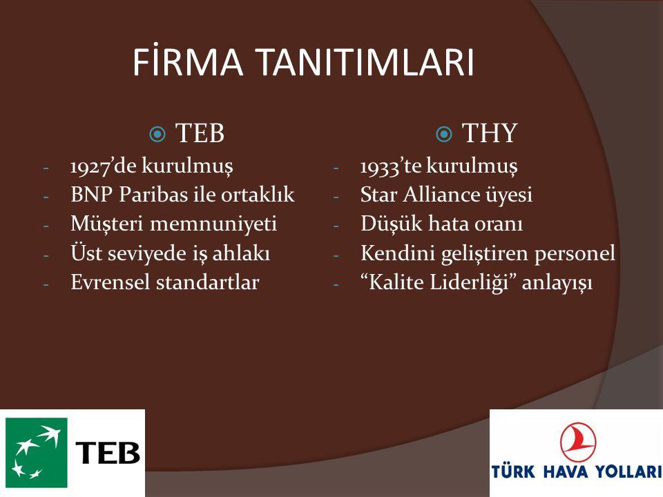 FİRMA TANITIMLARI TEB THY 1927'de kurulmuş 1933'te kurulmuş