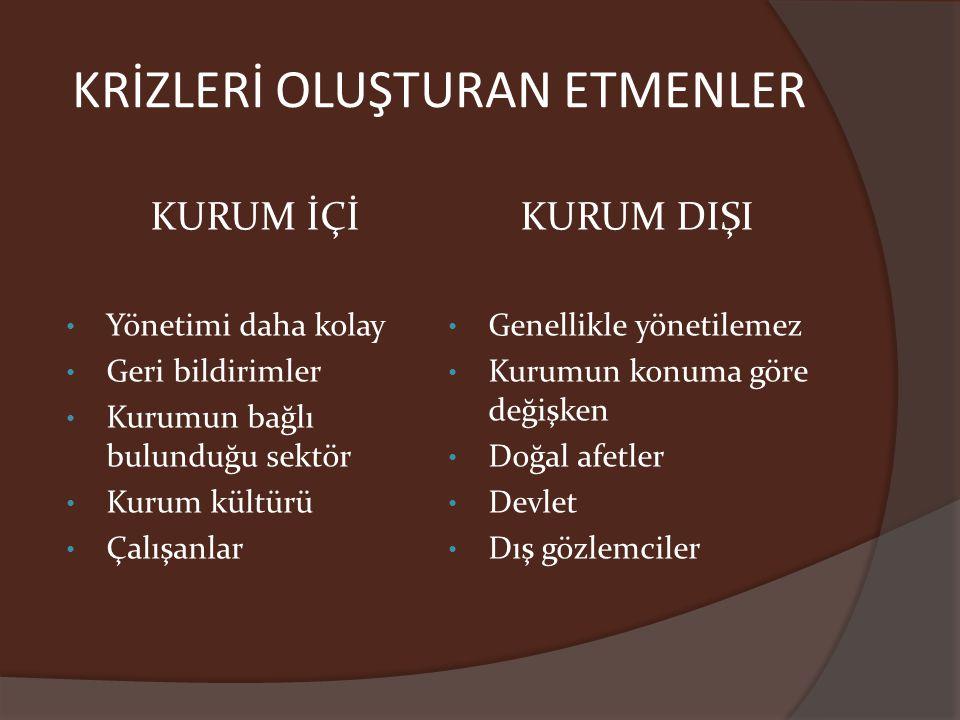 KRİZLERİ OLUŞTURAN ETMENLER