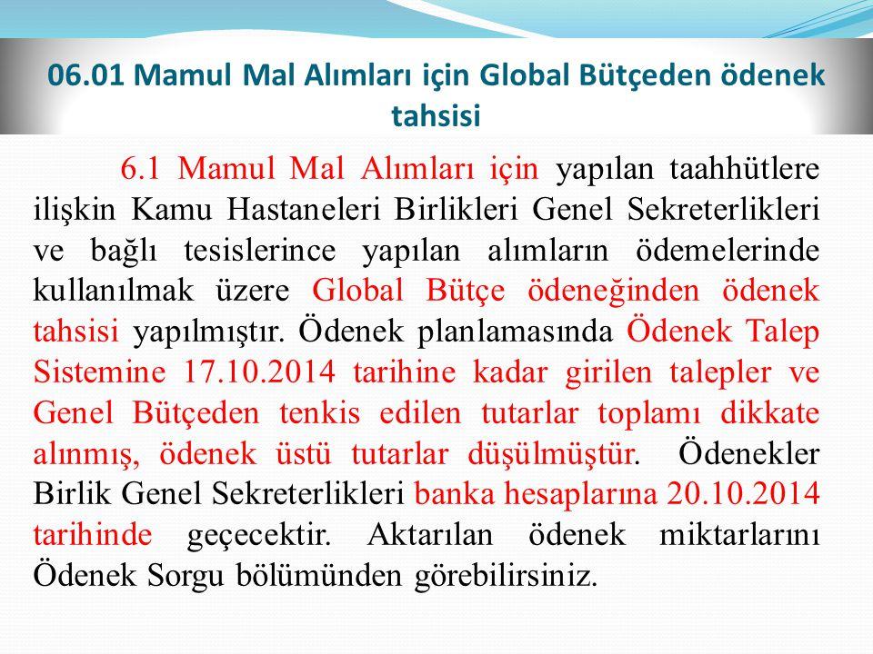06.01 Mamul Mal Alımları için Global Bütçeden ödenek tahsisi