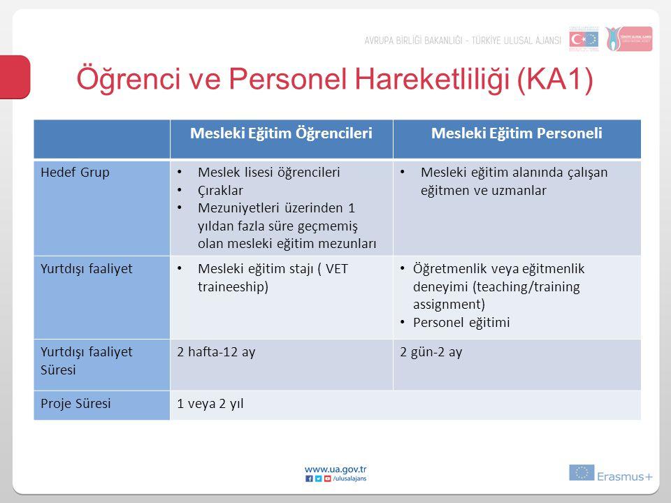 Öğrenci ve Personel Hareketliliği (KA1)