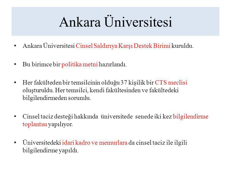 Ankara Üniversitesi Ankara Üniversitesi Cinsel Saldırıya Karşı Destek Birimi kuruldu. Bu birimce bir politika metni hazırlandı.