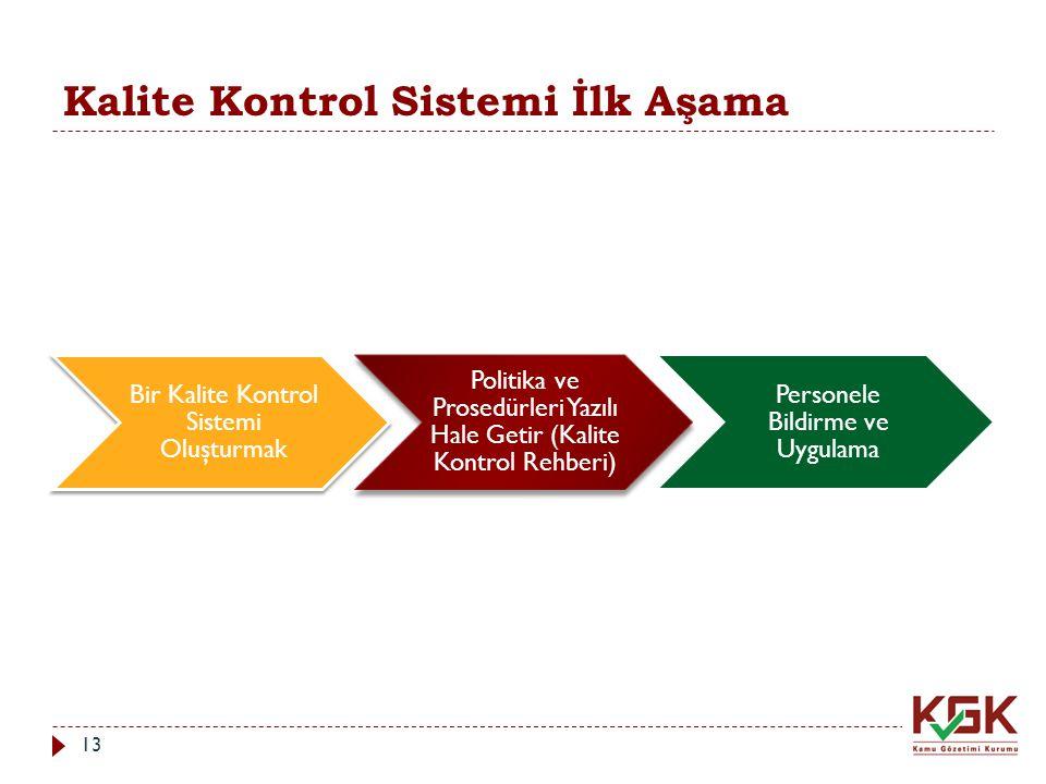 Kalite Kontrol Sistemi İlk Aşama