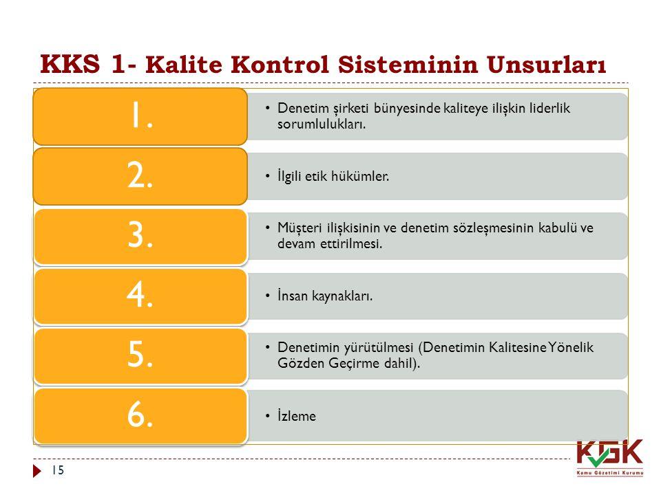KKS 1- Kalite Kontrol Sisteminin Unsurları