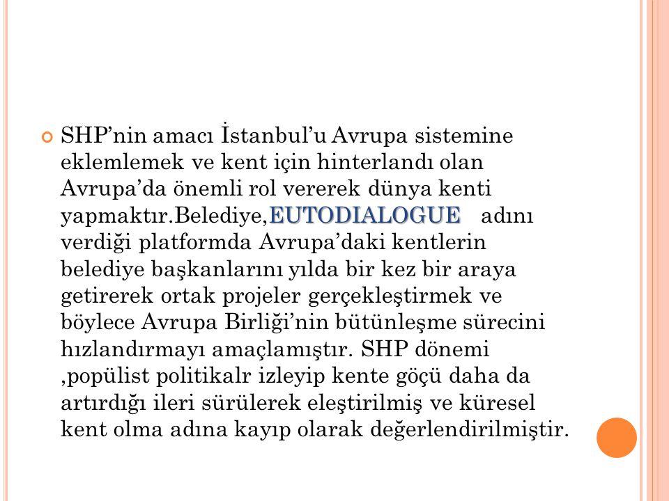 SHP'nin amacı İstanbul'u Avrupa sistemine eklemlemek ve kent için hinterlandı olan Avrupa'da önemli rol vererek dünya kenti yapmaktır.Belediye,EUTODIALOGUE adını verdiği platformda Avrupa'daki kentlerin belediye başkanlarını yılda bir kez bir araya getirerek ortak projeler gerçekleştirmek ve böylece Avrupa Birliği'nin bütünleşme sürecini hızlandırmayı amaçlamıştır.