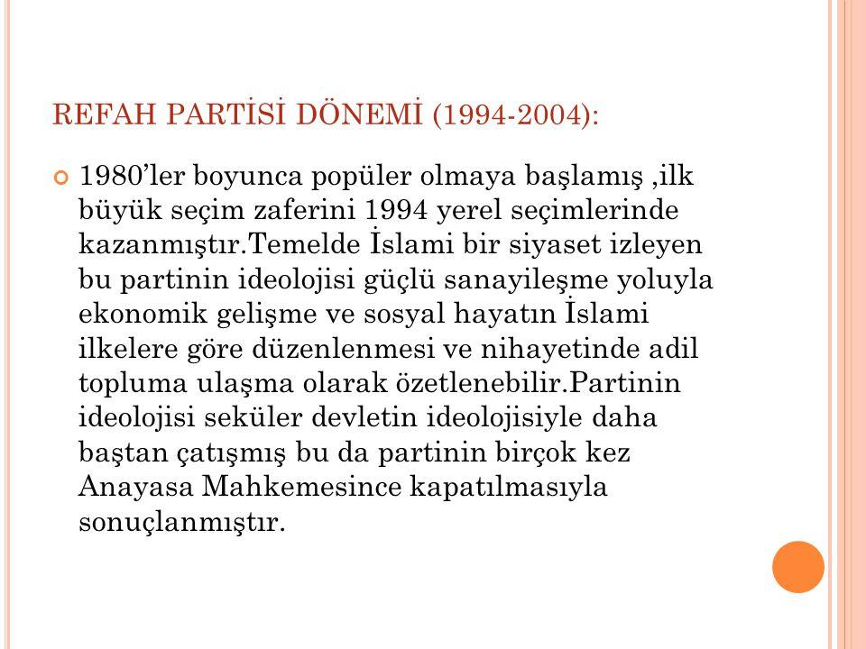 REFAH PARTİSİ DÖNEMİ (1994-2004):