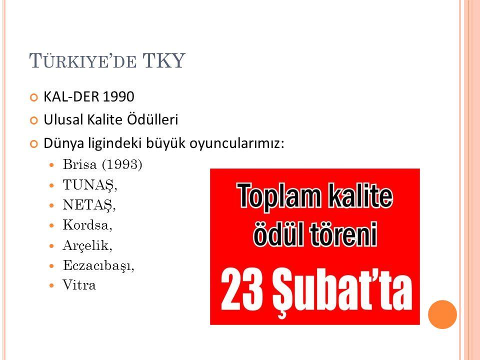 Türkiye'de TKY KAL-DER 1990 Ulusal Kalite Ödülleri