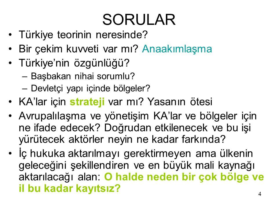 SORULAR Türkiye teorinin neresinde