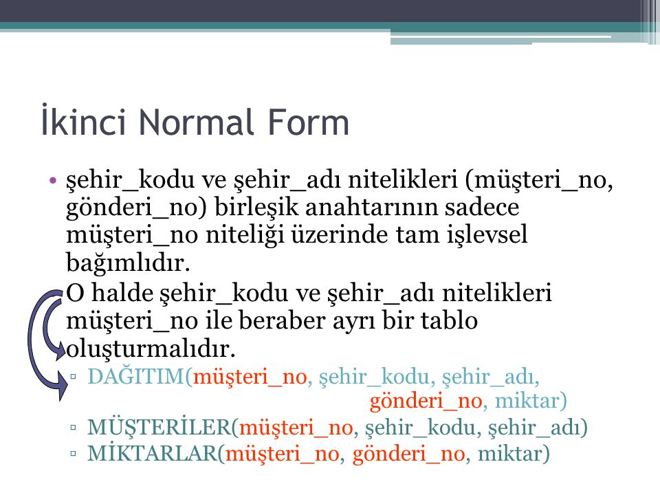 İkinci Normal Form