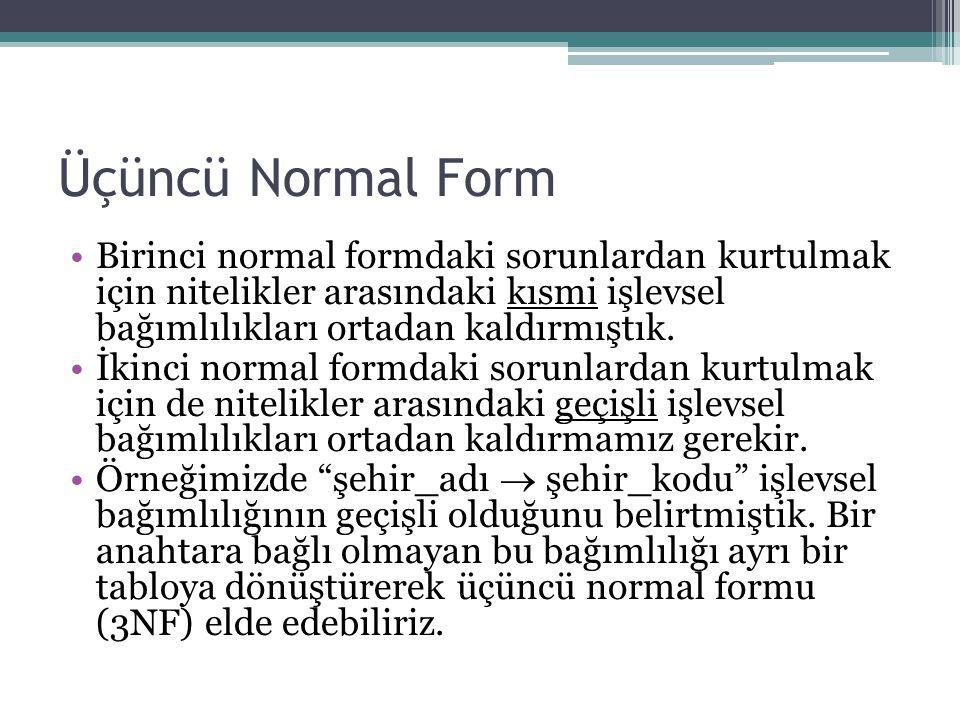 Üçüncü Normal Form Birinci normal formdaki sorunlardan kurtulmak için nitelikler arasındaki kısmi işlevsel bağımlılıkları ortadan kaldırmıştık.
