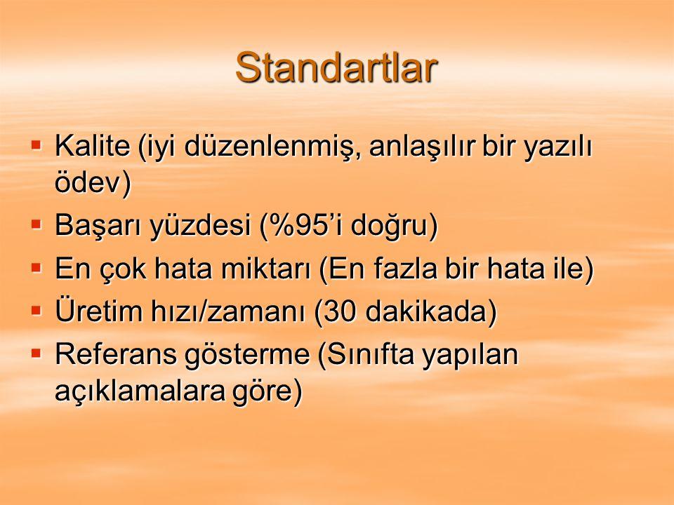 Standartlar Kalite (iyi düzenlenmiş, anlaşılır bir yazılı ödev)