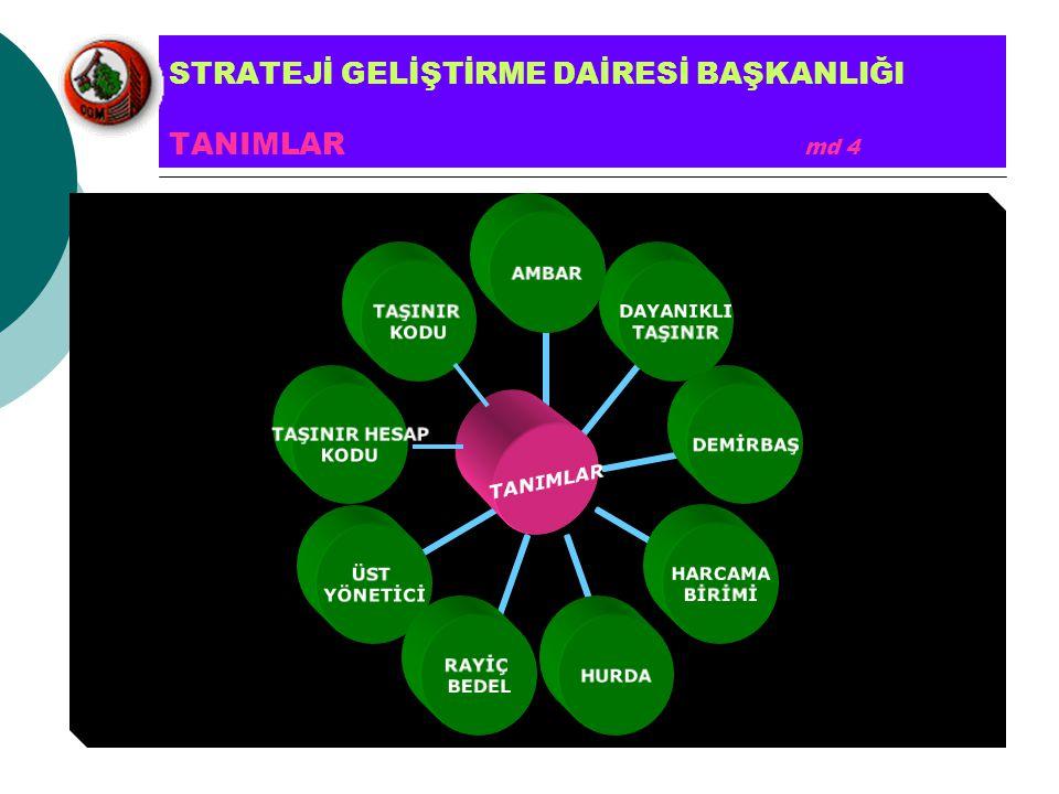STRATEJİ GELİŞTİRME DAİRESİ BAŞKANLIĞI TANIMLAR md 4