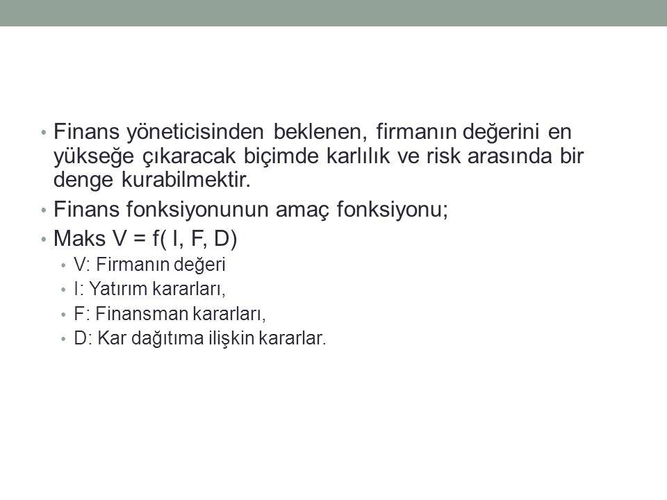 Finans fonksiyonunun amaç fonksiyonu; Maks V = f( I, F, D)