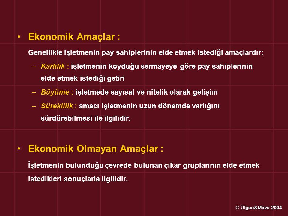 Ekonomik Olmayan Amaçlar :